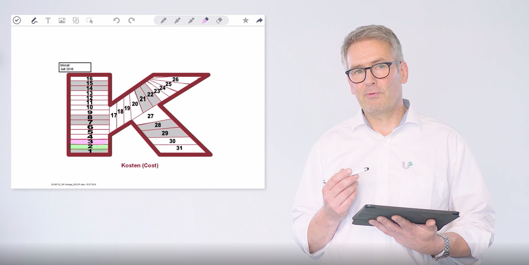 Modul 2: Shopfloor Management - Implementierung