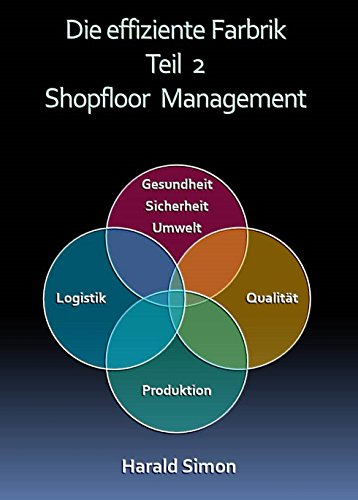 Die effiziente Fabrik Teil 2 Shopfloor-Management: ShopfloorManagement