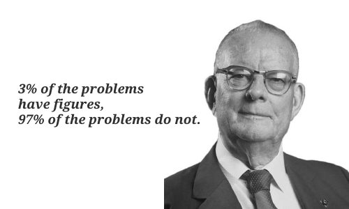 Wer war William Edwards Deming?